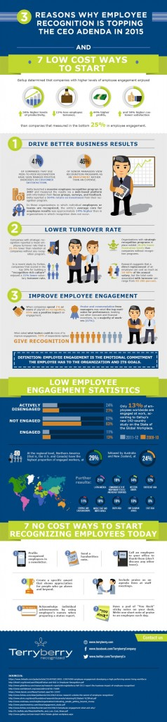 Employee_recognition_infographic_800x3440