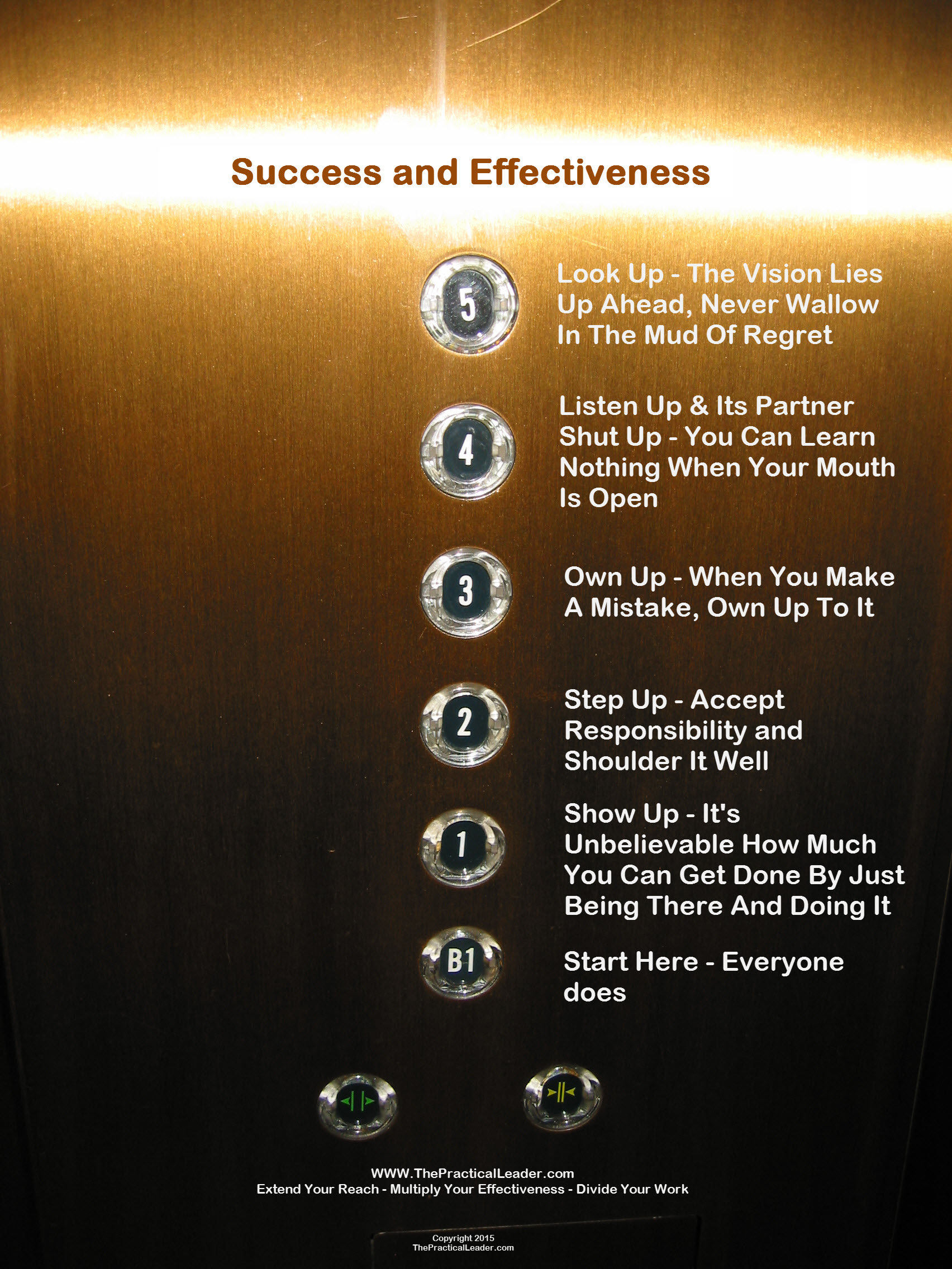 "The 5 ""UPS"" to Success and Effectiveness"