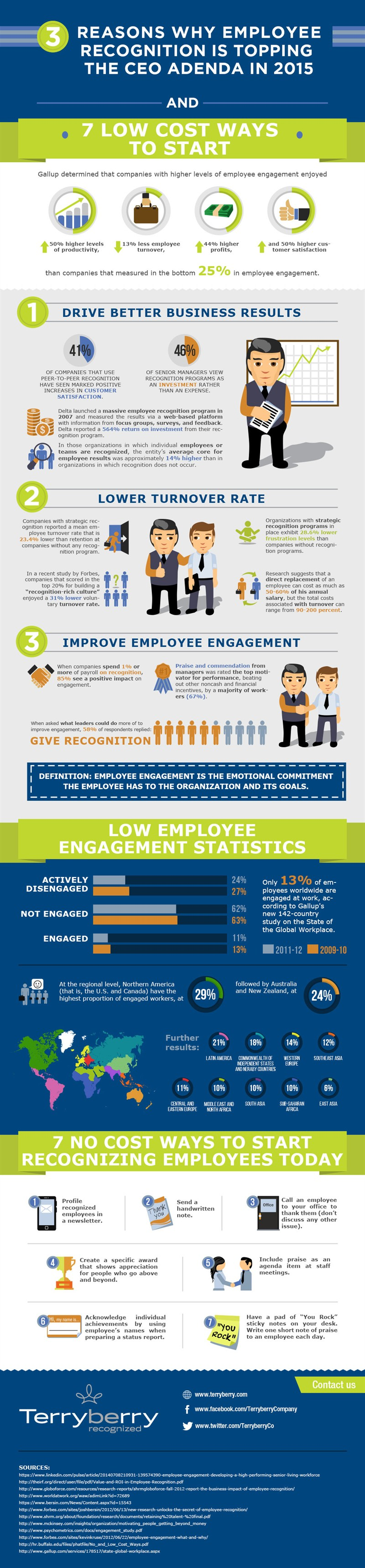 Employee Recognition – a free infographic