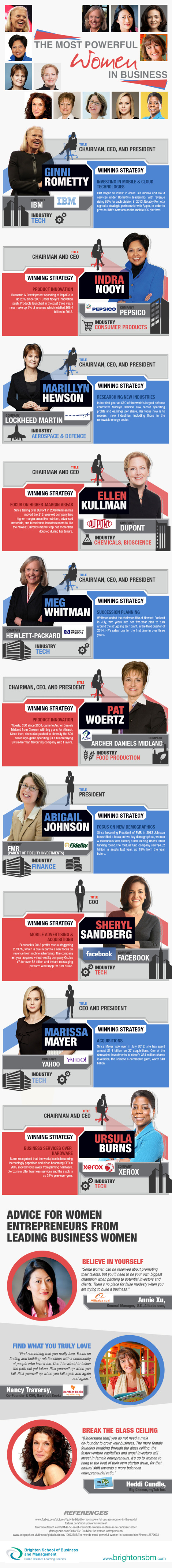 The most powerful women in business and management